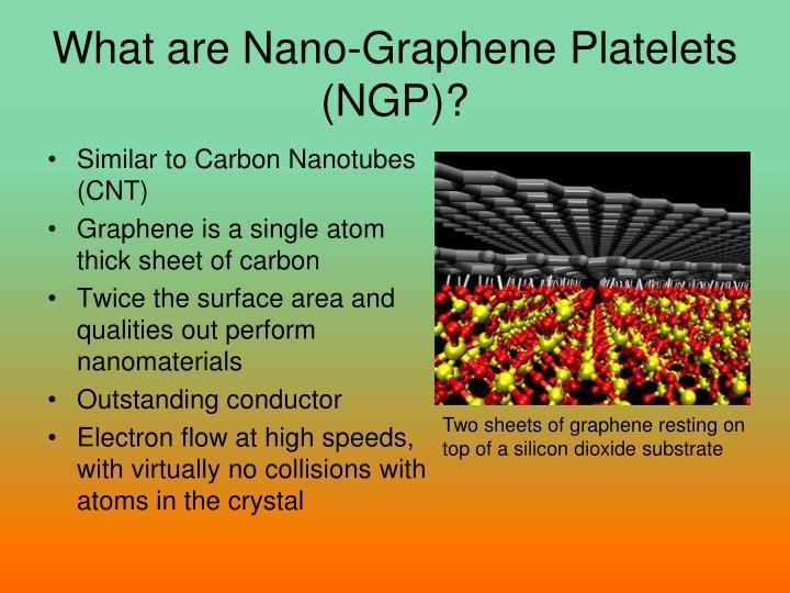 What are Nano-Graphene Platelets (NGP)?