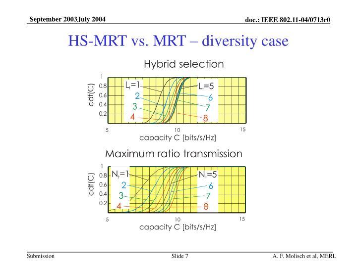 HS-MRT vs. MRT – diversity case