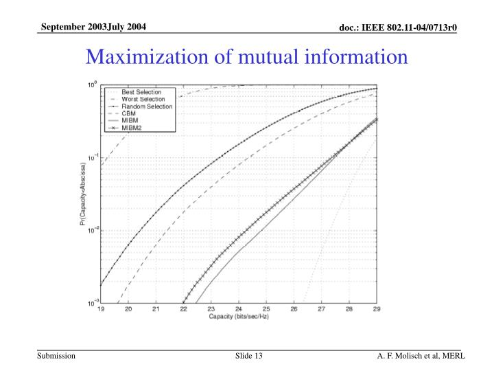Maximization of mutual information