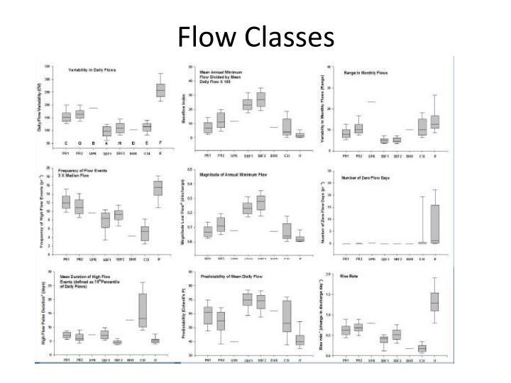 Flow Classes