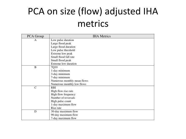 PCA on size (flow) adjusted IHA metrics