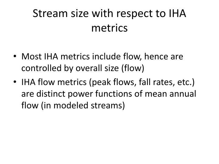 Stream size with respect to IHA metrics