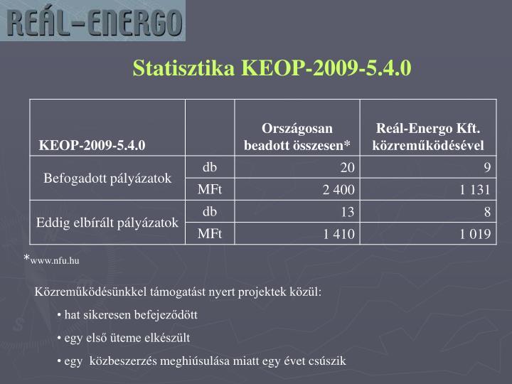 Statisztika KEOP-2009-5.4.0
