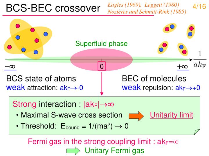 BCS-BEC crossover