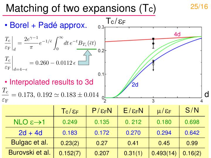 Matching of two expansions (T