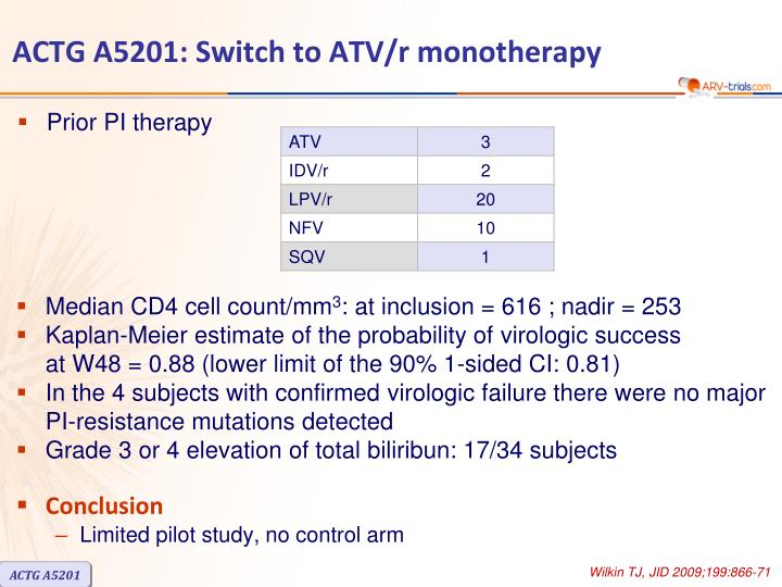Actg a5201 switch to atv r monotherapy1