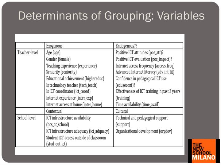 Determinants of Grouping: Variables