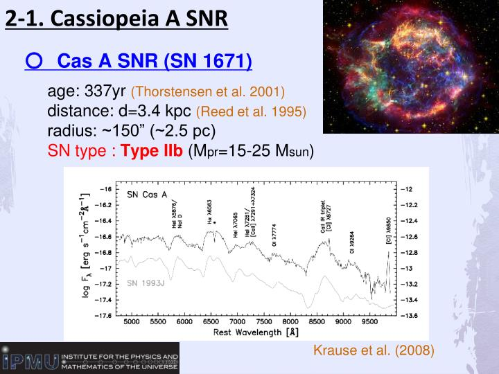 2-1. Cassiopeia A SNR
