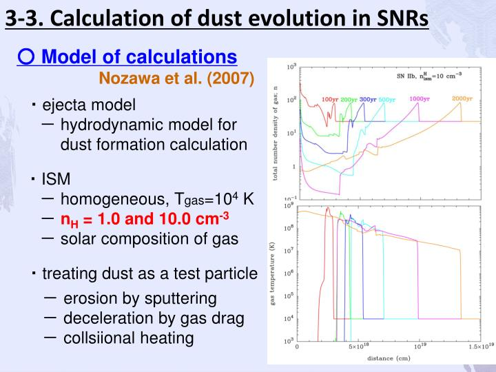 3-3. Calculation of dust evolution in SNRs