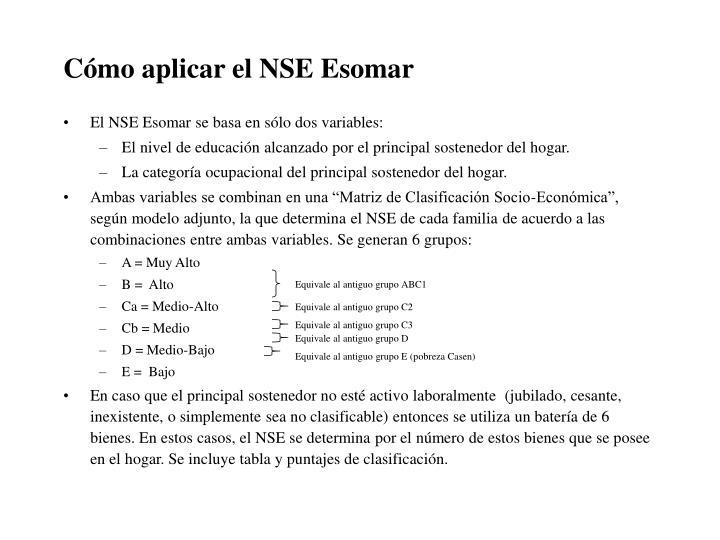 Cómo aplicar el NSE Esomar