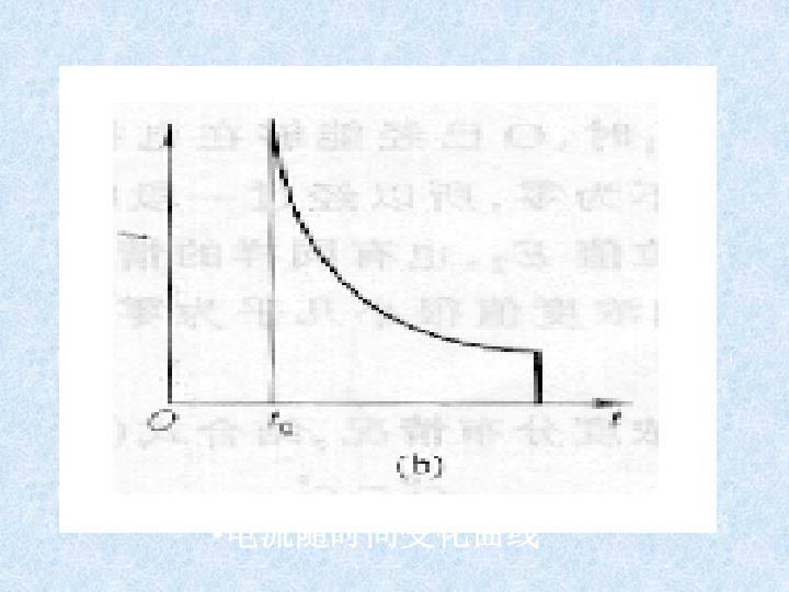 电流随时间变化曲线