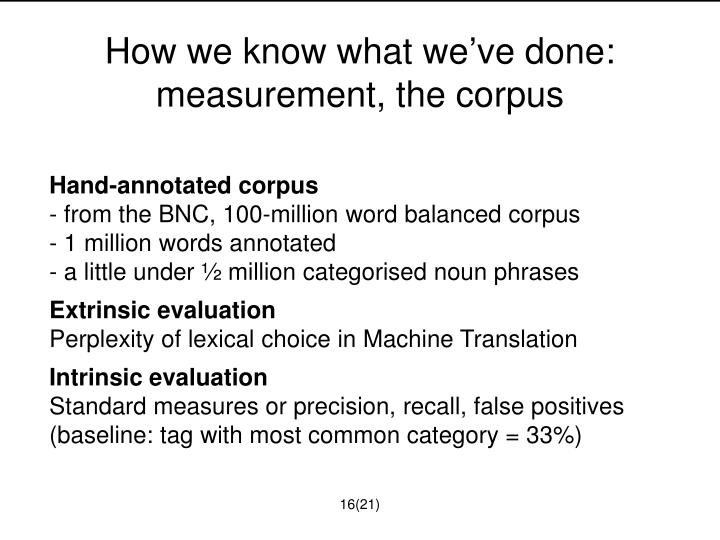 How we know what we've done: measurement, the corpus