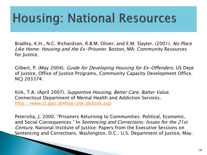 Housing: National Resources