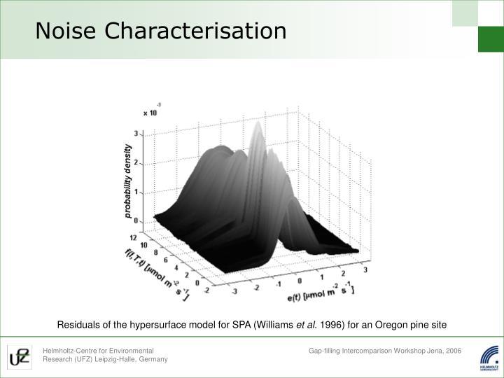 Noise Characterisation