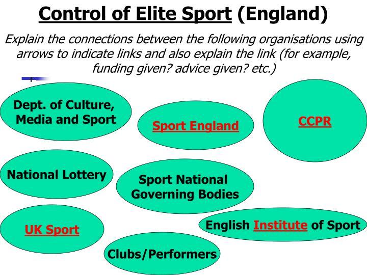 Control of Elite Sport