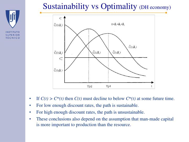 Sustainability vs Optimality