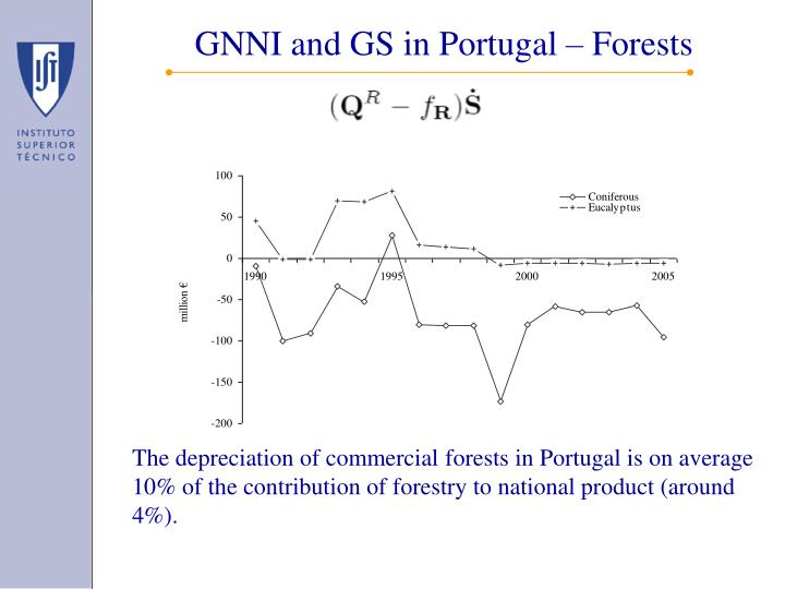 GNNI and GS in Portugal – Forests