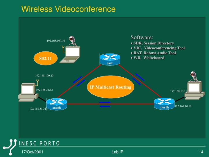 Wireless Videoconference