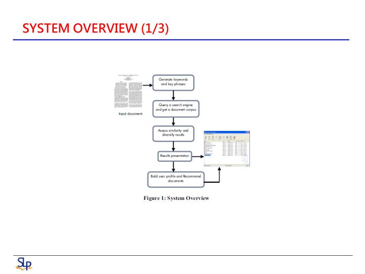 SYSTEM OVERVIEW (1/3)