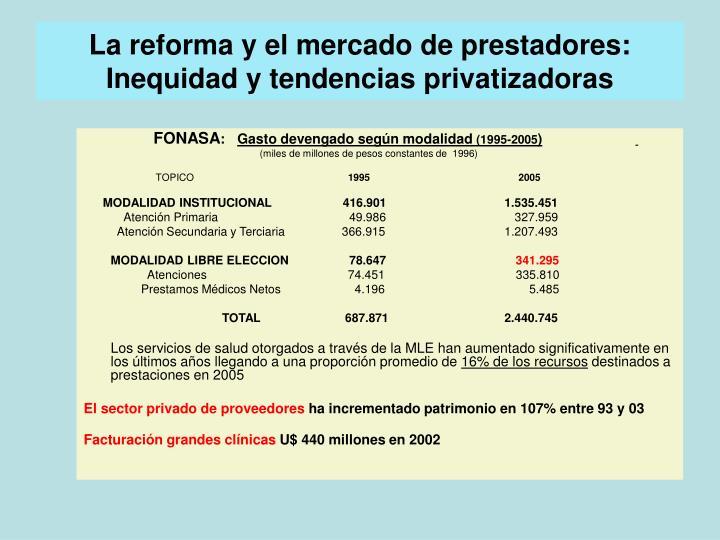 La reforma y el mercado de prestadores: Inequidad y tendencias privatizadoras