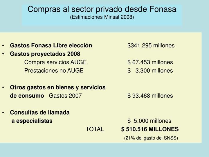 Compras al sector privado