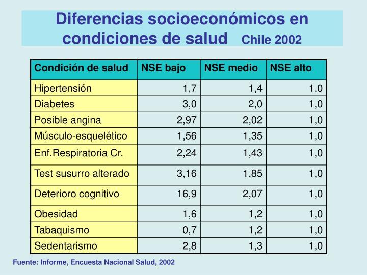 Diferencias socioeconómicos en condiciones de salud