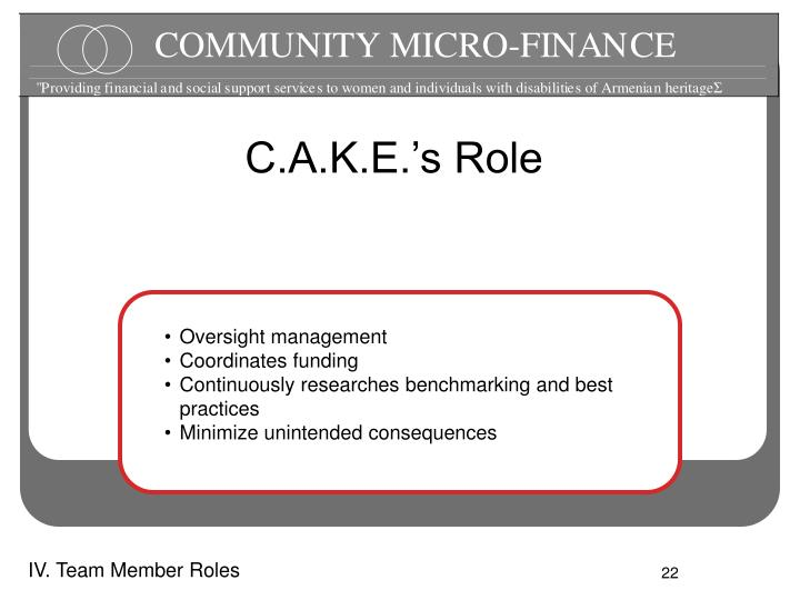 C.A.K.E.'s Role