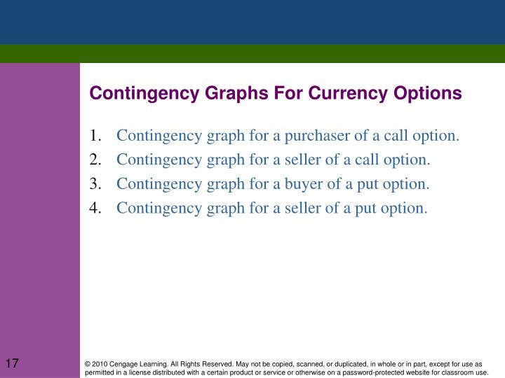 Contingency Graphs For Currency Options