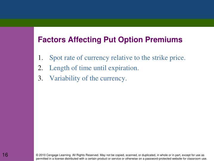 Factors Affecting Put Option Premiums