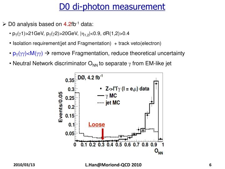 D0 di-photon measurement