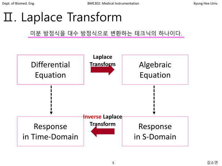 Ⅱ. Laplace Transform
