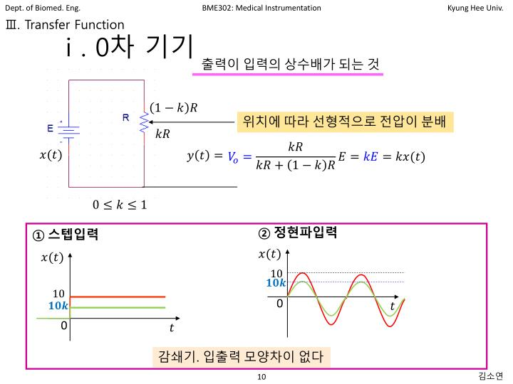 Ⅲ. Transfer Function