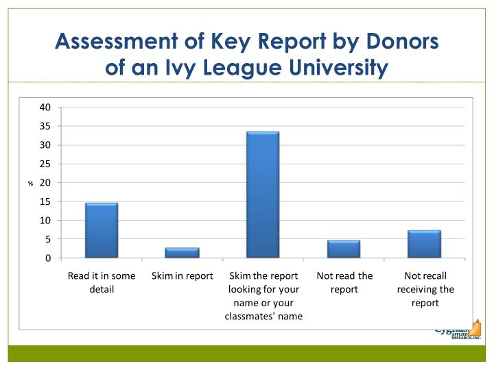 Assessment of Key Report by Donors