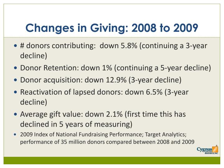Changes in Giving: 2008 to 2009