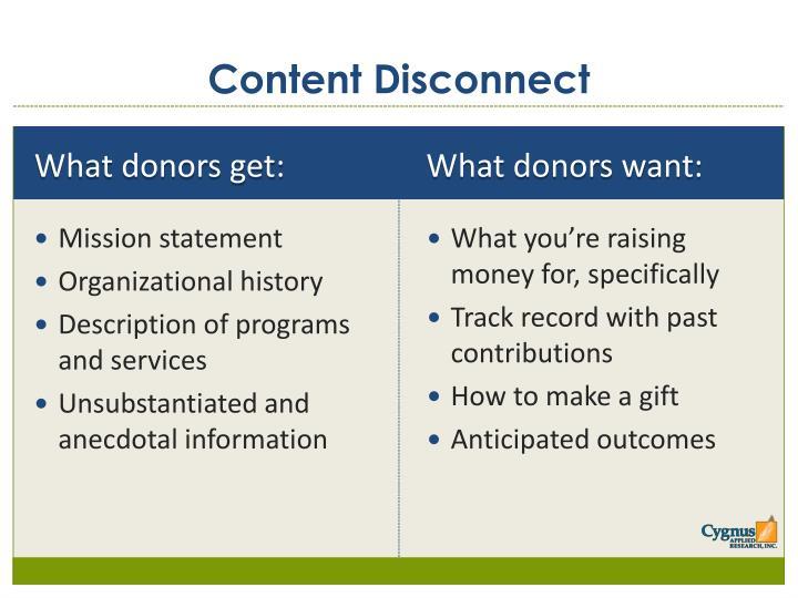 Content Disconnect