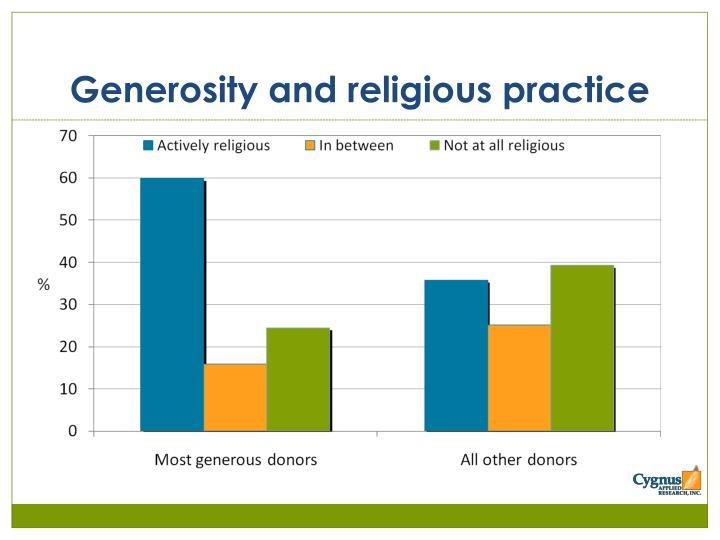Generosity and religious practice