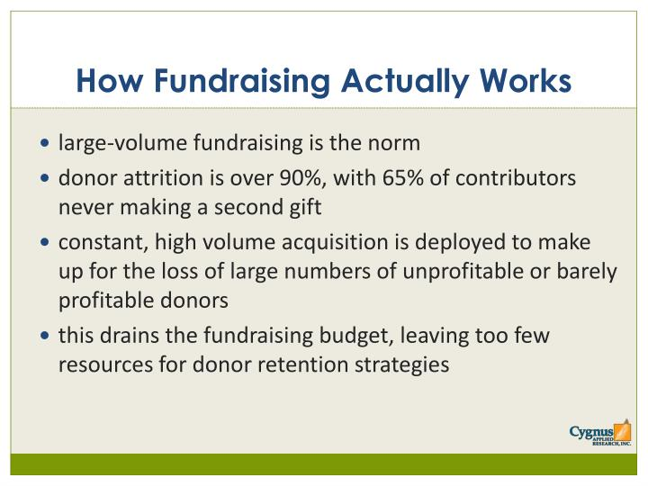 How Fundraising Actually Works