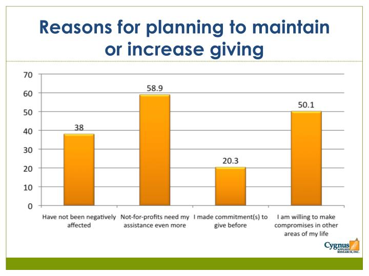 Reasons for planning to maintain