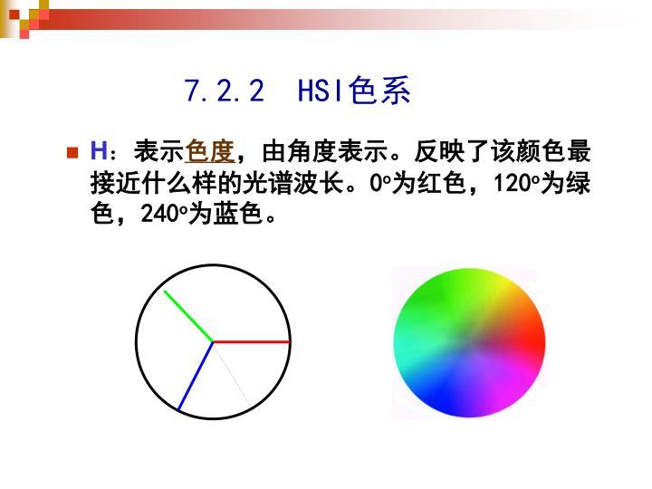 7.2.2  HSI
