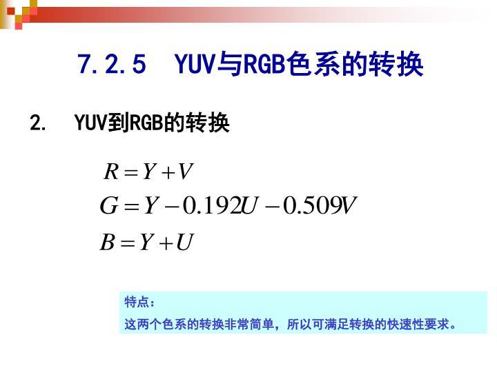 7.2.5  YUV