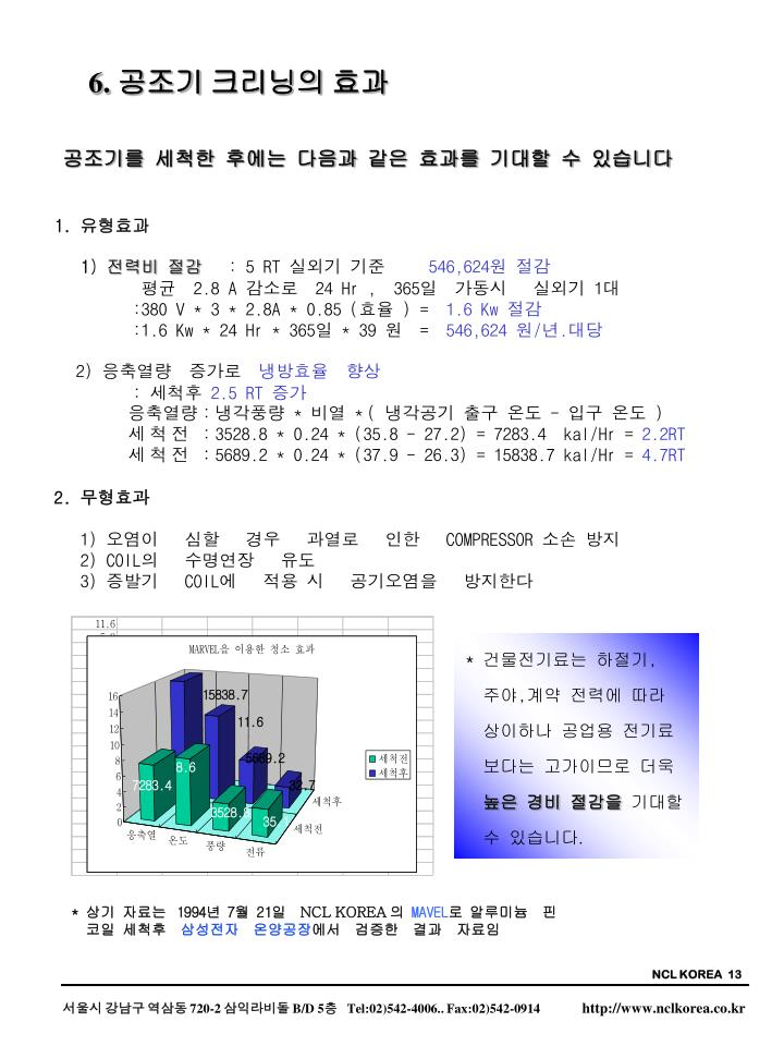 NCL KOREA  13