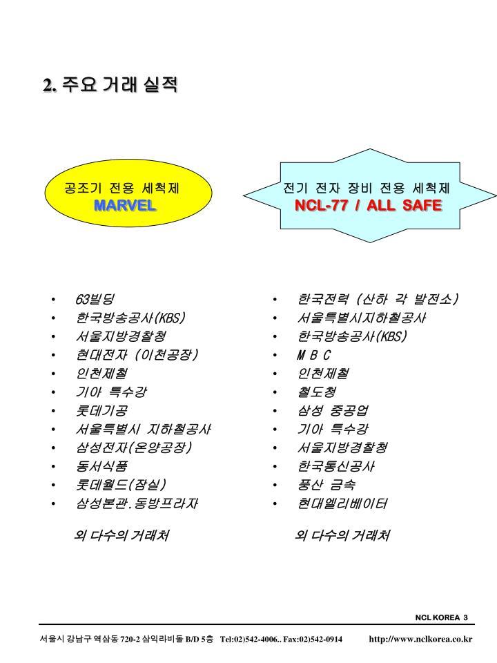 NCL KOREA  3