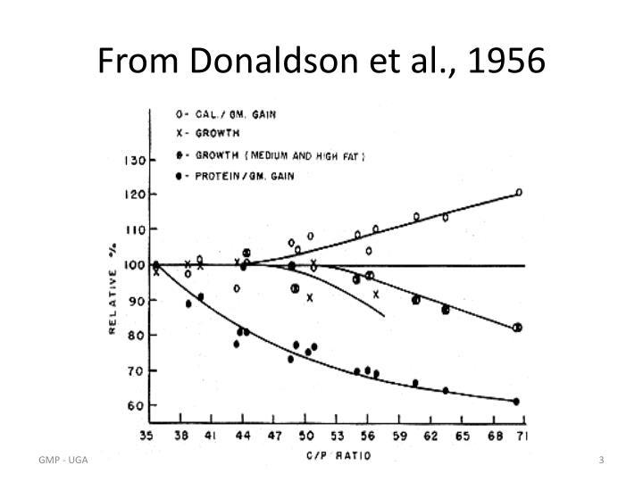 From Donaldson et al., 1956