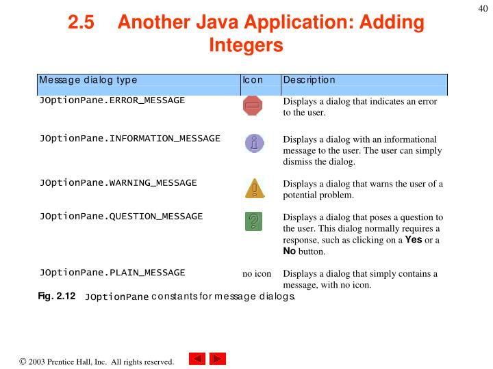 2.5Another Java Application: Adding Integers