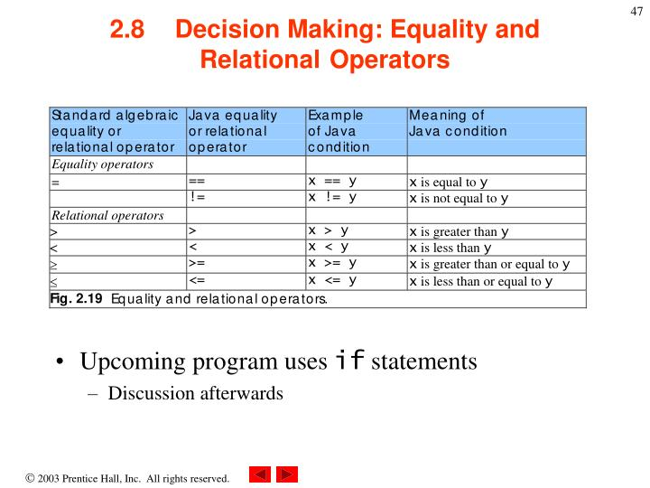 2.8Decision Making: Equality and Relational Operators