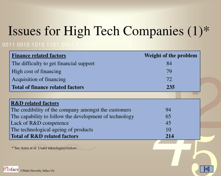 Issues for high tech companies 1