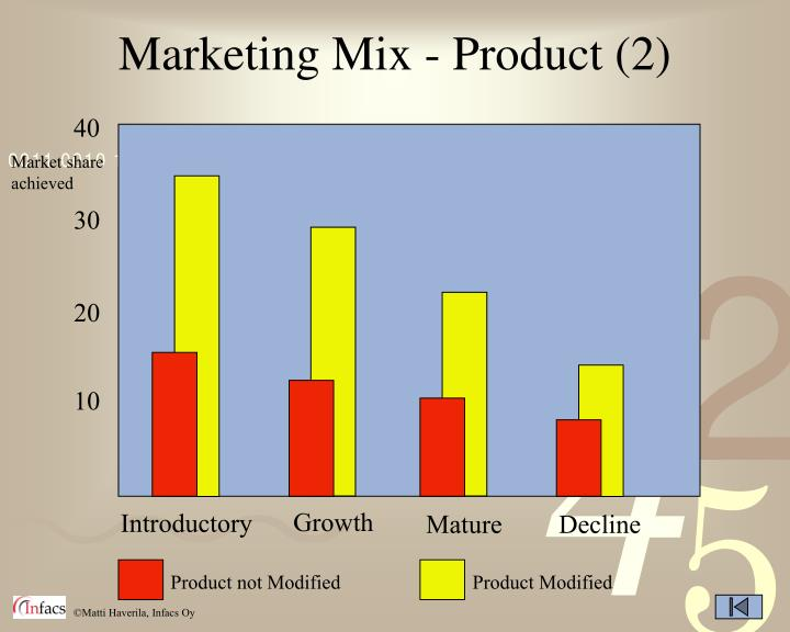Marketing Mix - Product (2)