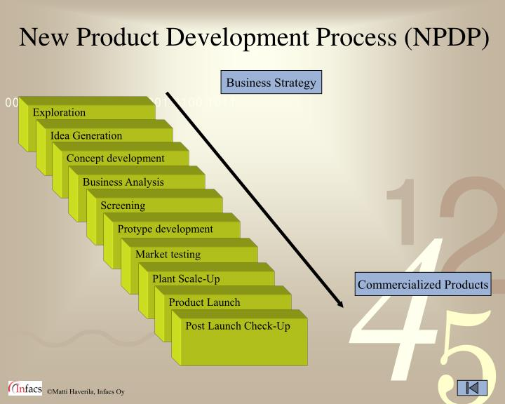 New Product Development Process (NPDP)