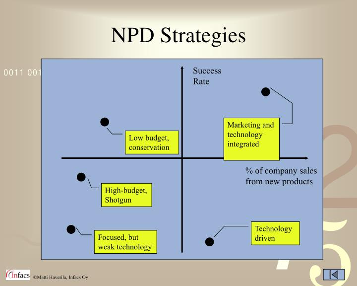 NPD Strategies
