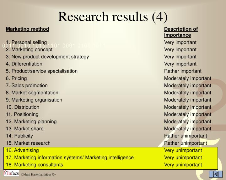 Research results (4)